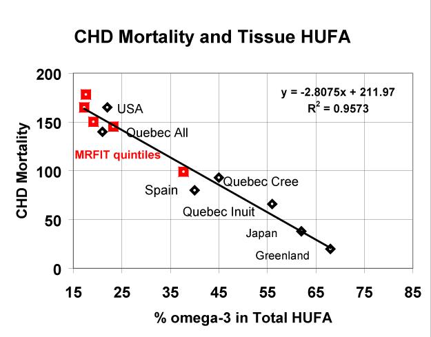 HUFA-Graph